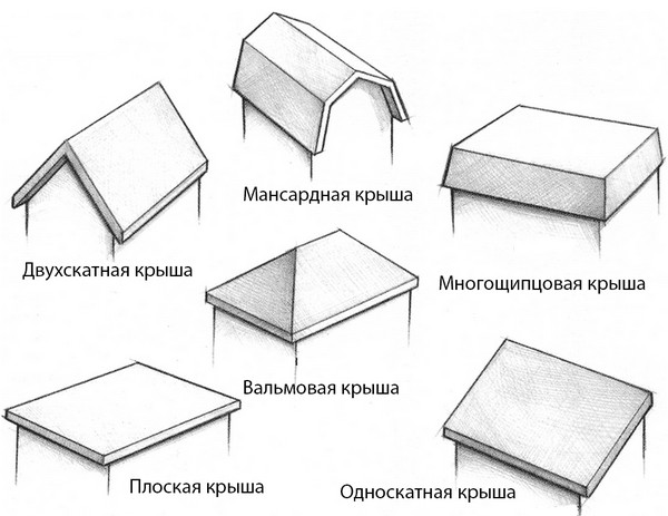 roof-styles-111